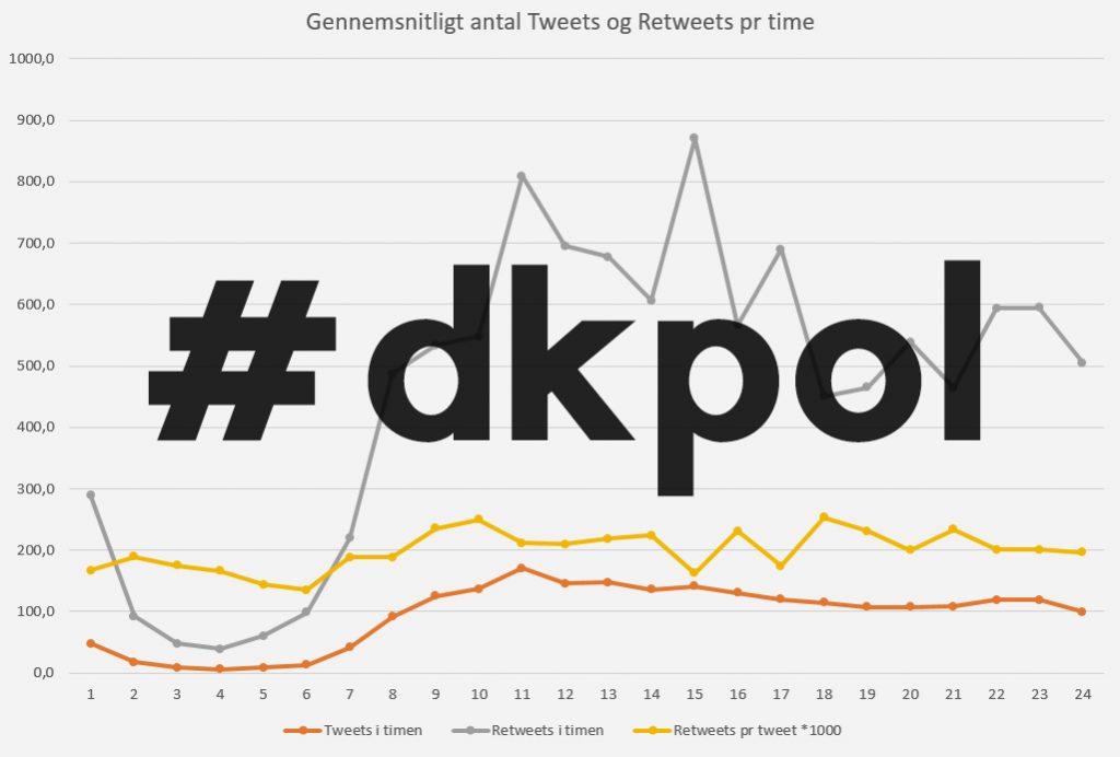 thumb #dkpol
